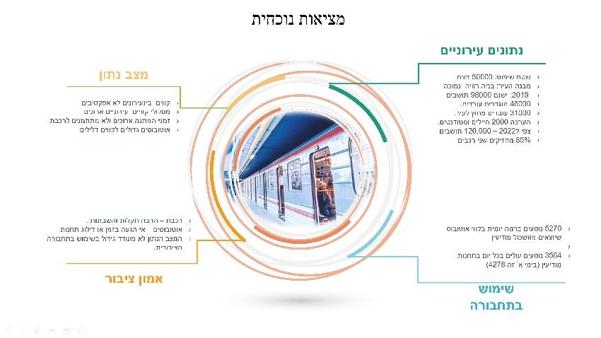 תכנית התחבורה החדשה שהוגשה לעירייה (תמונה: יוסי אביבי)