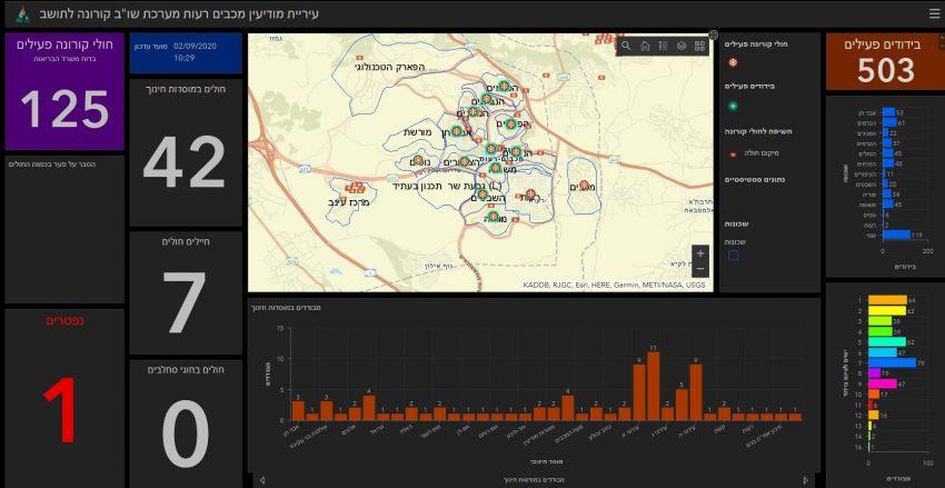 מערכת נתוני קורונה עירונית (צילום מסך: דוברות עיריית מודיעין מכבים רעות)